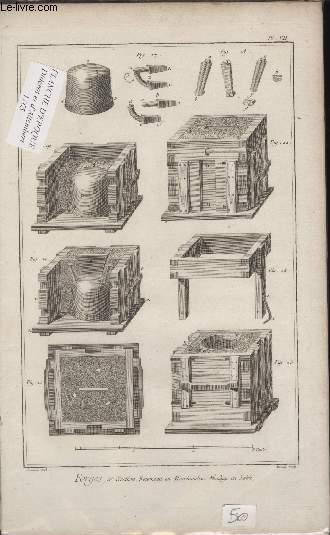 GRAVURE 18EME SIECLE - PLANCHES ORIGINALES DE L'ENCYCLOPEDIE DIDEROT D'ALEMBERT IN FOLIO - N° 7 - FORGES - 3° SECTION FOURNEAU EN MARCHANDISE - MOULAGE EN SABLE