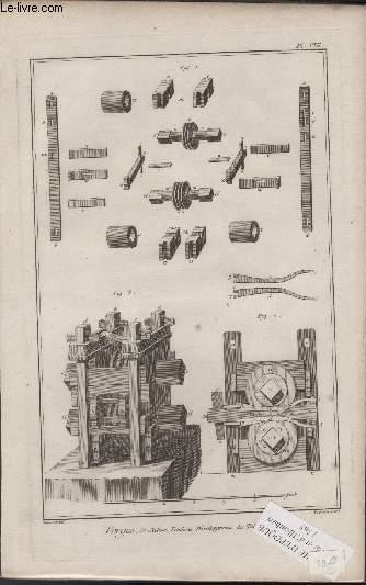 GRAVURE 18EME SIECLE - PLANCHES ORIGINALES DE L'ENCYCLOPEDIE DIDEROT D'ALEMBERT IN FOLIO - N°8 - FORGES - 5° SECTION - FENDERIE DEVELOPPEMNS DES TABLES
