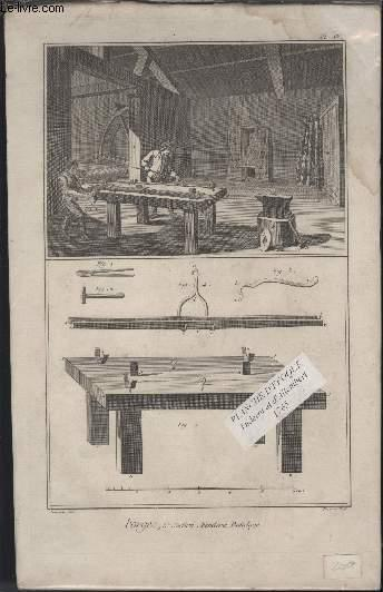 GRAVURE 18EME SIECLE - PLANCHES ORIGINALES DE L'ENCYCLOPEDIE DIDEROT D'ALEMBERT IN FOLIO - N°4 - FORGES 5° SECTION FENDERIE BOLTELAGE