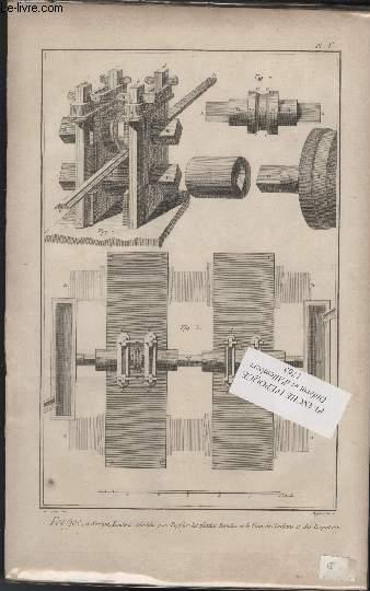 GRAVURE 18EME SIECLE - PLANCHES ORIGINALES DE L'ENCYCLOPEDIE DIDEROT D'ALEMBERT IN FOLIO - N°5 - FORGES - 5° SECTION - FENDERIE - MACHINE POUR PROFILER LES PLATTES BANDES ET LE PLAN DES TAILLONS ET DES ESPATARS