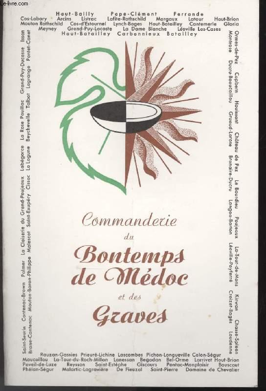 MENU - COMMANDERIE DU BONTEMPS DE MEDOC ET DES GRAVES