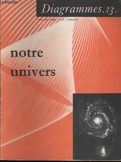 Diagramme N° 13 - Notre univers