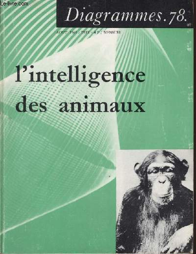 Diagramme N° 78 - L'intelligence des animaux