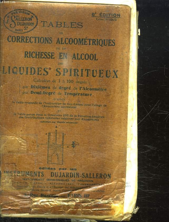 TABLES DE CORRECTIONS ALCOOMETRIQUES OU DE RICHESSE EN ALCOOL DES LIQUIDES SPIRITUEUX.