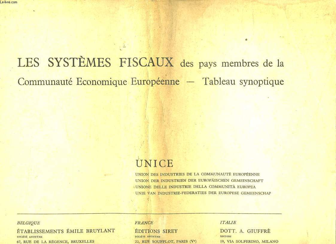 LES SYSTEMES FISCAUX DES PAYS MEMBRES DE LA COMMUNAUTE ECONOMIQUE EUROPEENNE. TABLEAU SYNOPTIQUE.