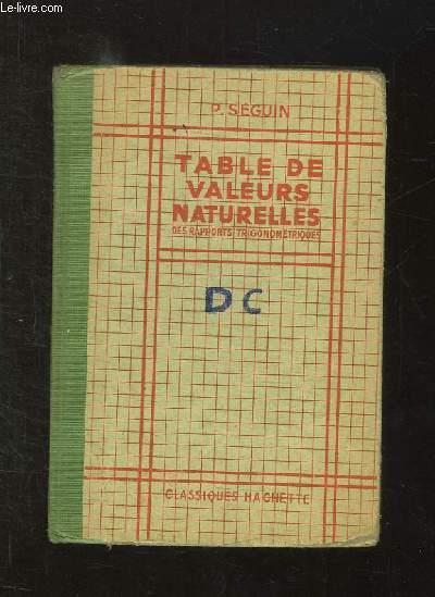 TABLE DE VALEURS NATURELLES DES RAPPORTS TRIGONOMETRIQUES.