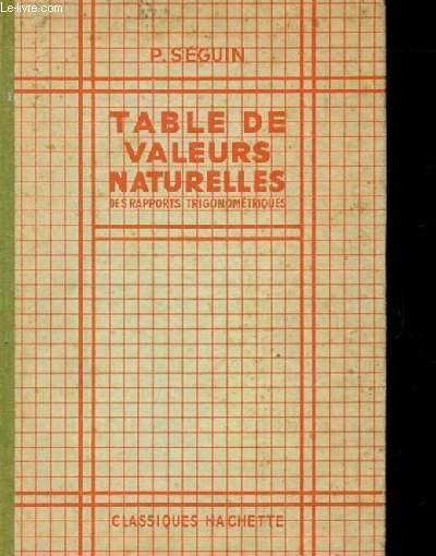 TABLE DE VALEURS NATURELLES DES RAPPORTS TRIGONOMETRIQUES CONTENANT DES TABLES DE CONVERSIONS POUR DEGRES, RADIANS, GRADES. UNE TABLE DES VALEURS NATURELLES TRIGONOMETRIQUES DES NOMBRES USUELS.