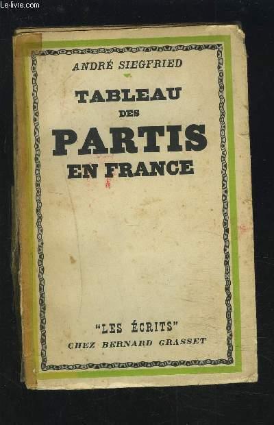 TABLEAU DES PARTIS EN FRANCE.