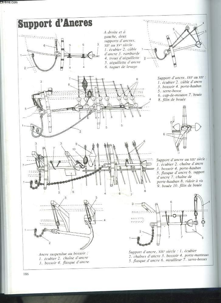 encyclopedie navale des modeles reduits