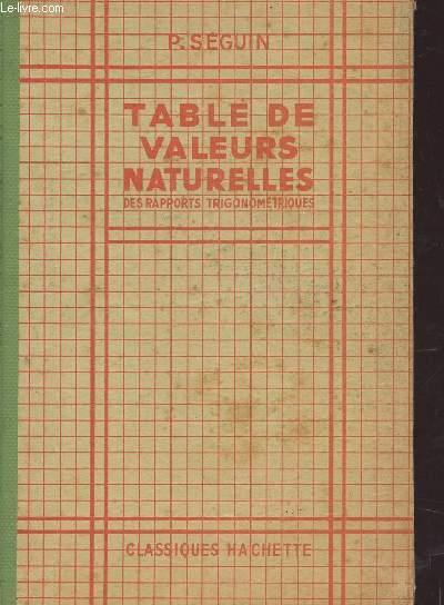 TABLE DE VALEURS NATURELLES - DES RAPPORTS TRIGONOMETRIQUES.