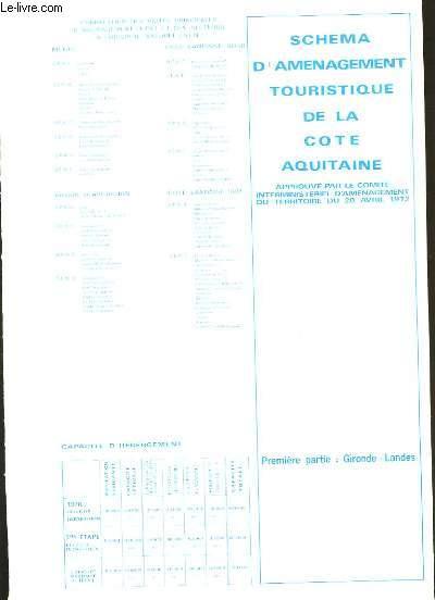 SCHEMA D'AMENAGEMENT TOURISTIQUE DE LA COTE AQUITAINE.