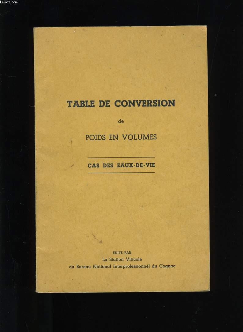 TABLE DE CONVERSION DE POIDS EN VOLUMES. CAS DES EAUX-DE-VIE.