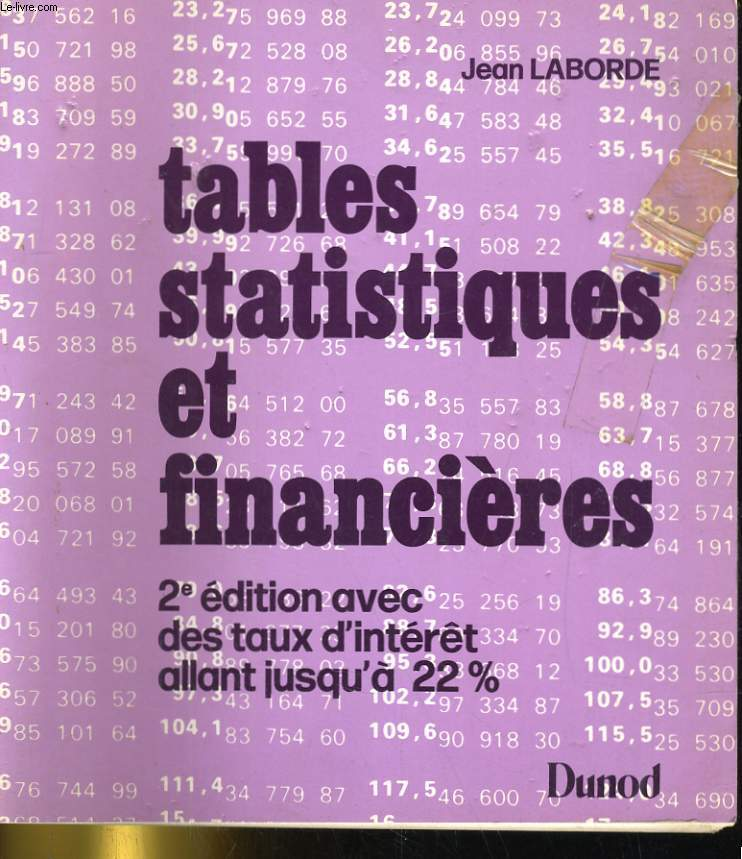TABLES STATISTIQUE ET FINANCIERES