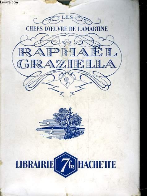 RAPHAEL GRAZIELLA
