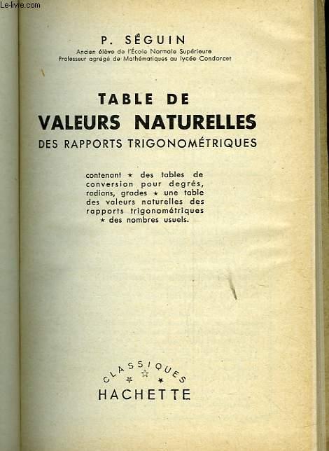 TABLE DE VALEURS NATURELLES DES RAPPORTS TRIGONOMETIQUES