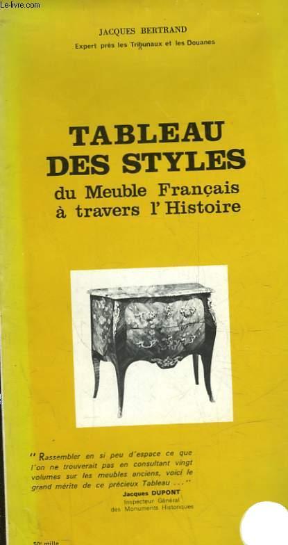 Tableau des styles du meuble francais a travers l histoire for Histoire du meuble