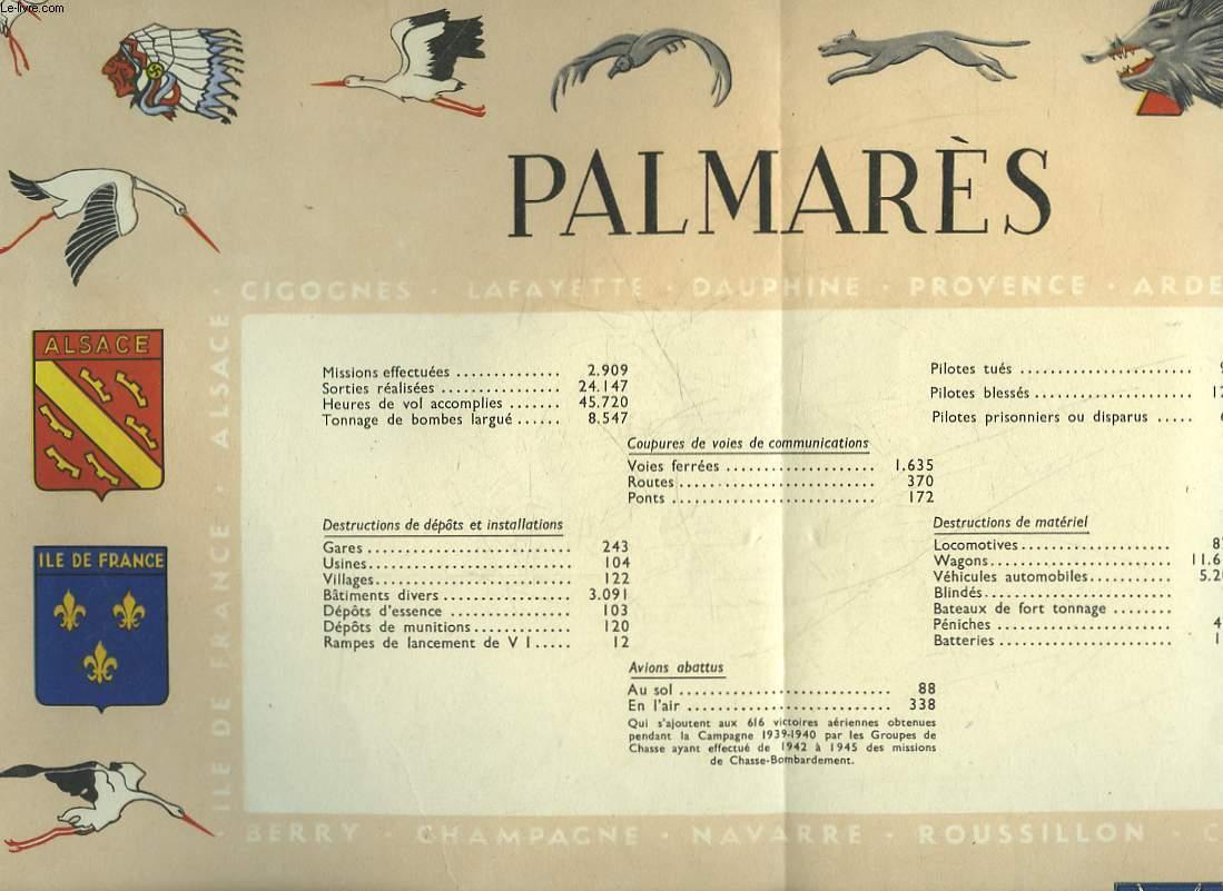 1 AFFICHEL - PALMARES