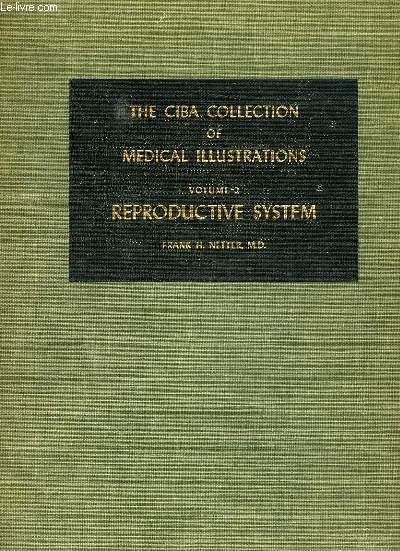 THE CIBA COLLECTION OF MEDICAL ILLUSTRATIONS, VOL. 2, REPRODUCTIVE SYSTEM