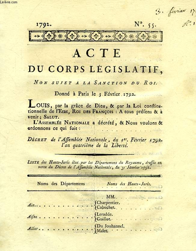 ACTE DU CORPS LEGISLATIF, N° 55, NON SUJET A LA SANCTION DU ROI, DONNE A PARIS LE 3 FEV. 1792