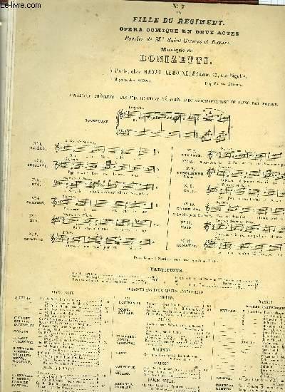 FILLE DU REGIMENT OPERA COMIQUE EN DEUX ACTES pour piano et chant