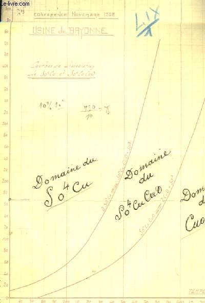 Cahier de Comptes