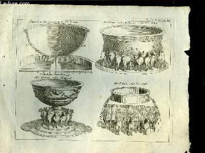 Une Eau-Forte, XIXe siècle, en noir et blanc, de la Mer d'Airain dans son bassin selon le P. Lami, selon Villalpand et selon les Juifs.